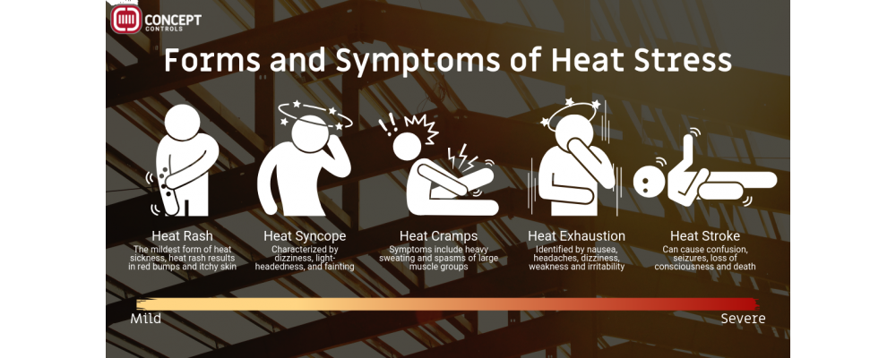 Heat Stress - Signs and Sypmtoms