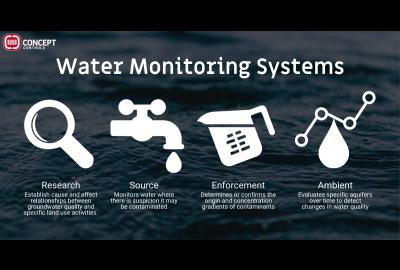 Water Monitoring 101